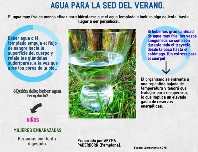 infografico agua sed
